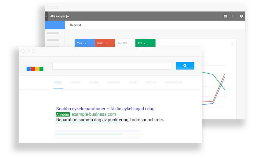Google Ads (tidigare Google Adwords)